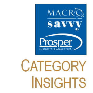 category insights trends