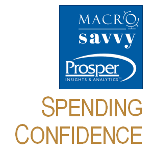 spending confidence trends